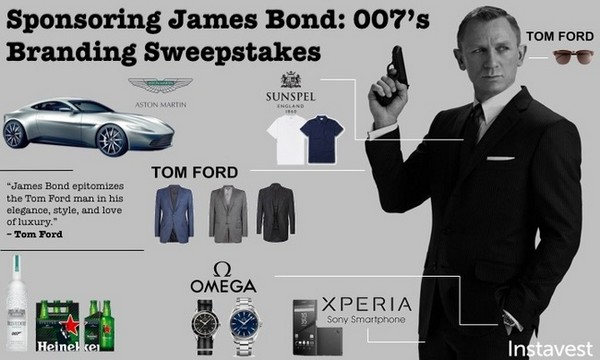 bond 5 James Bond is a veteran of information war