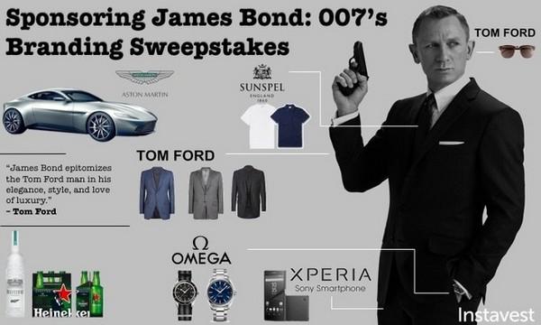 bond 5 James Bond is a veteran of information war